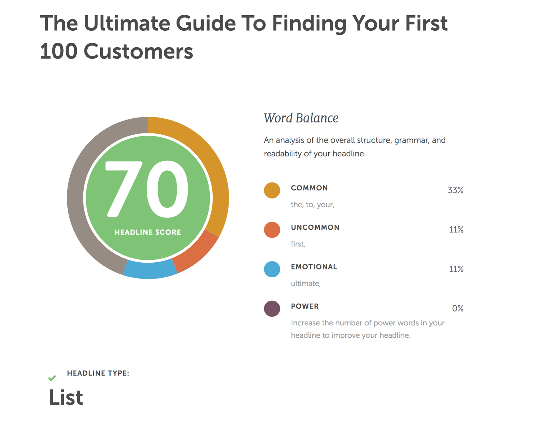 Headline Analyser tool by CoSchedule