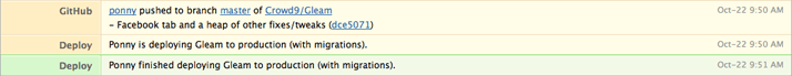 GitHub in HipChat
